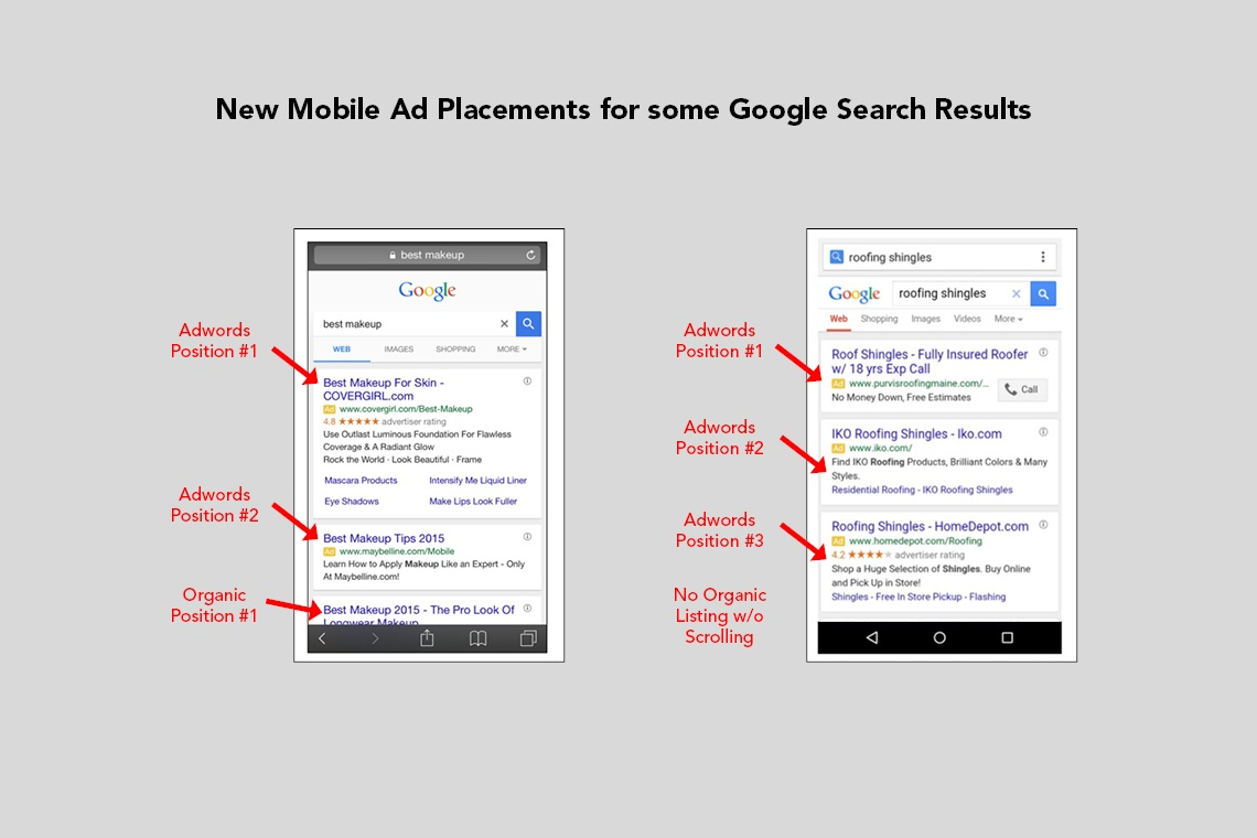 Google Adds an Ad!